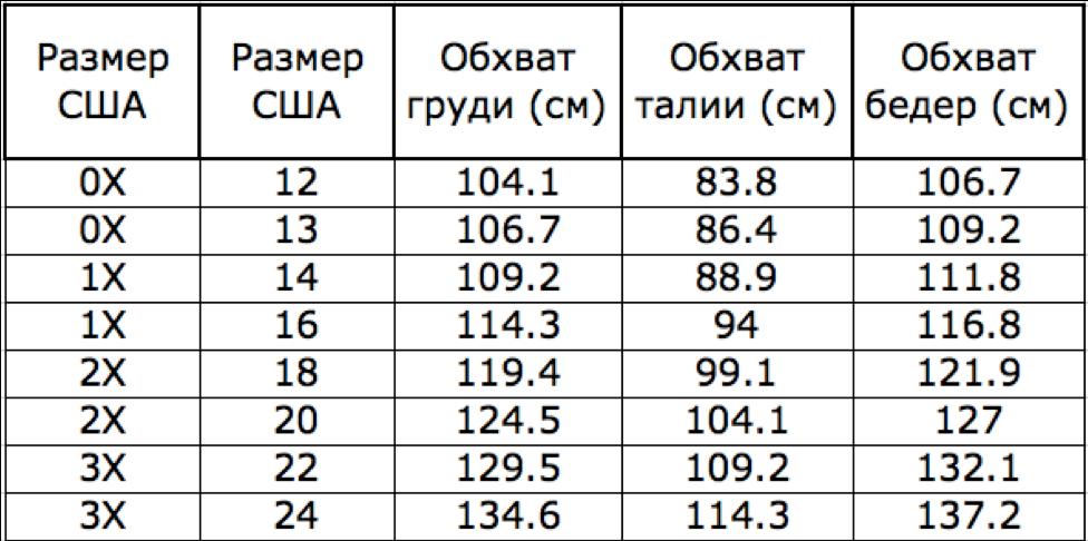 Размеры сша на русские алиэкспресс одежда