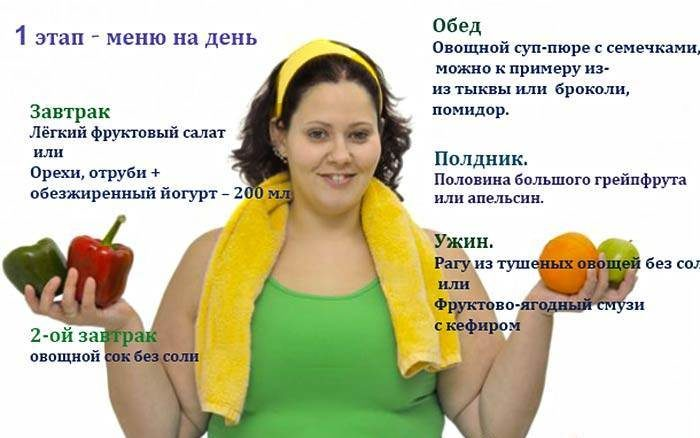 как похудеть по системе малышевой
