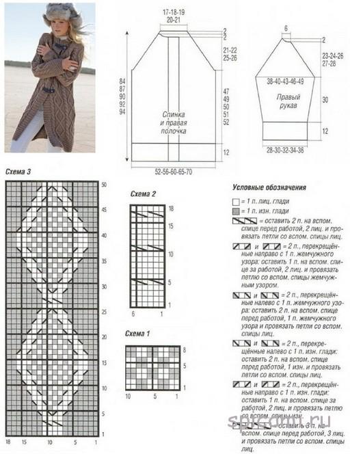 Вязание кардиганы схемы бесплатно спицами