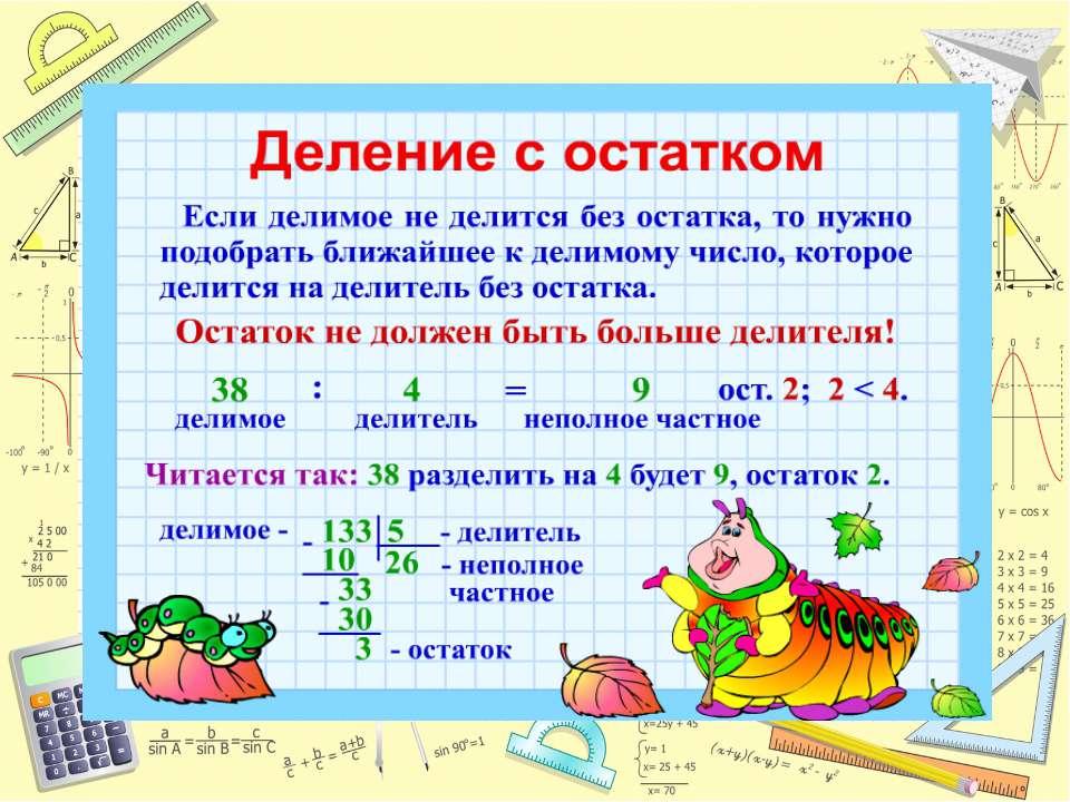 Презентация 6 класс деление положительных и