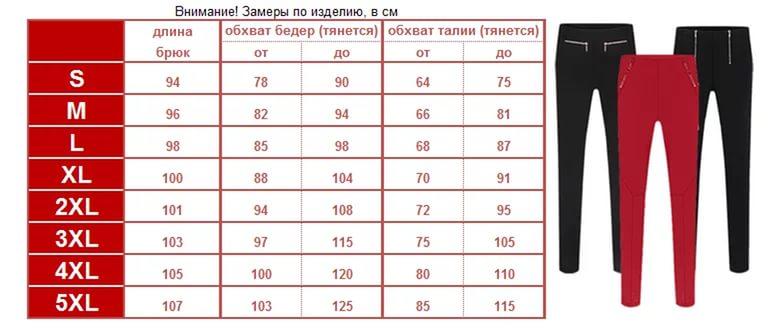 Турецкие Размеры Женской Одежды