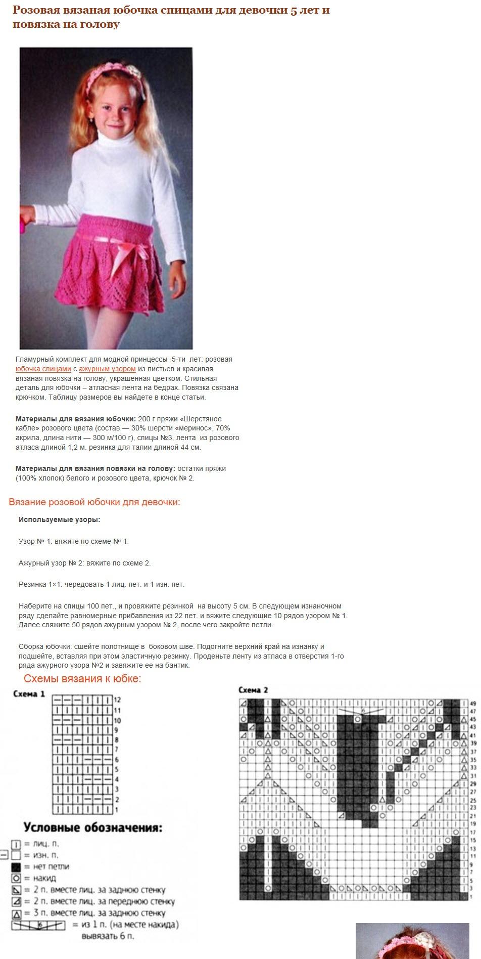 Вязаные юбки для девочек спицами с описанием и схемами