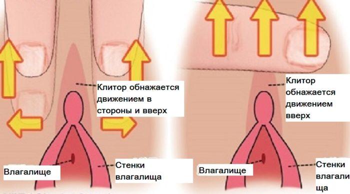 Кунилингус фото в порно - как делать русский куни девушке