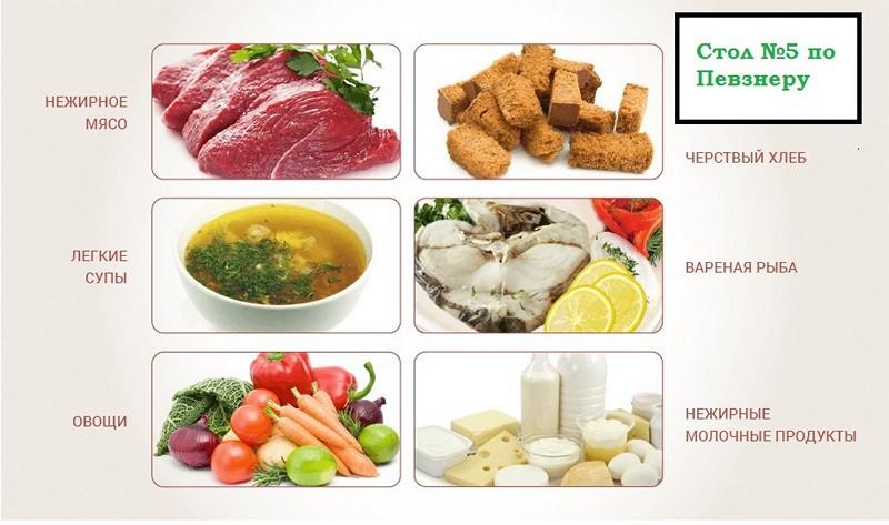 5 Лечебная рецепты диета