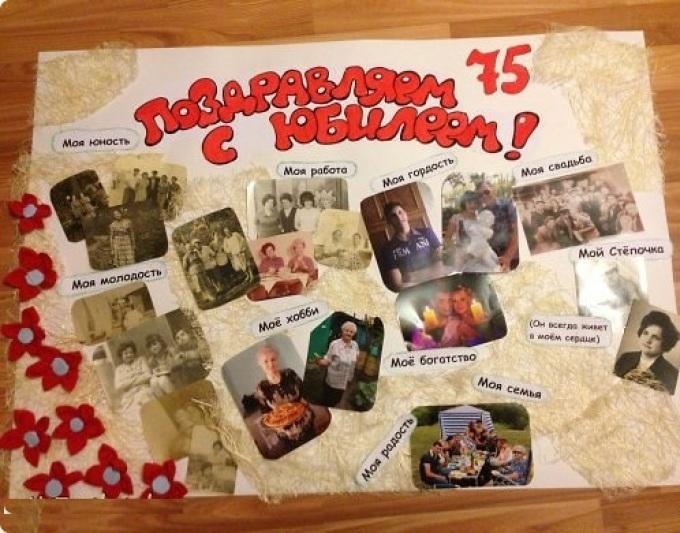 Как сделать маме и бабушке на День рождения красивый поздравительный плакат? Идеи для плаката на День рождения маме и бабушке: ш