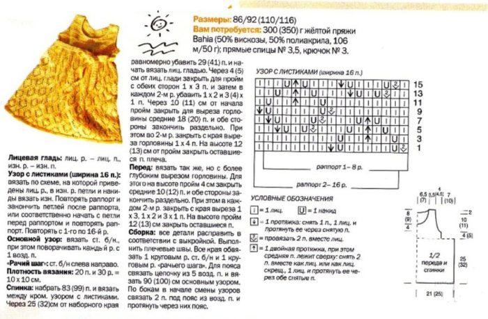подробное описание и схемы узоров для вязания спицами ажурного сарафана девочке 4-5 лет, пример 1