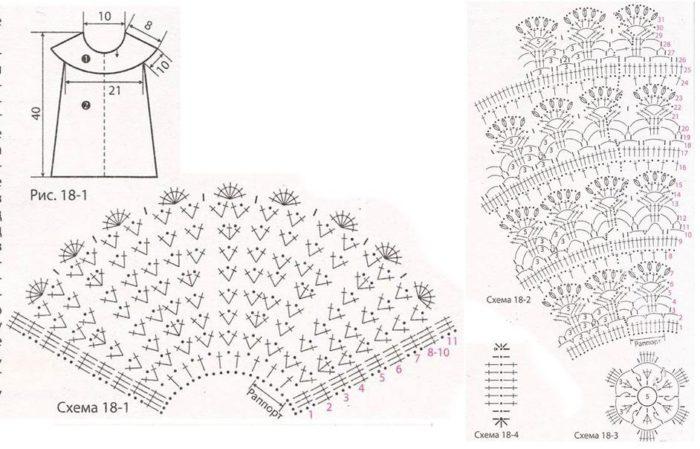 схема и описание вязания крючком летнего сарафана для девочки 4-5 лет, пример 4