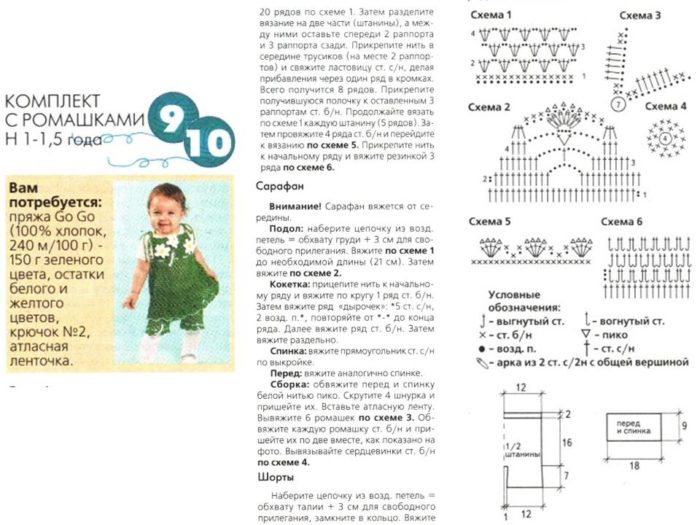подробное описание и схемы узоров к детскому сарафану крючком для девочки до годика, пример 1