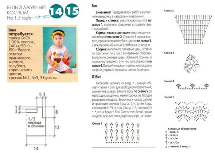 подробное описание и схемы узоров к детскому сарафану крючком для девочки до годика, пример 2