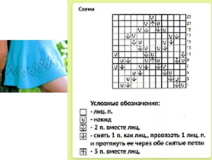 схема ажурного узора для вязания сарафана спицами для девочки 4-5 лет