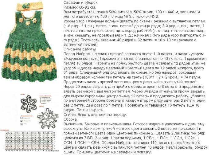 схема узора и подробное описание вязания летнего сарафана спицами для девочки до годика, пример 1