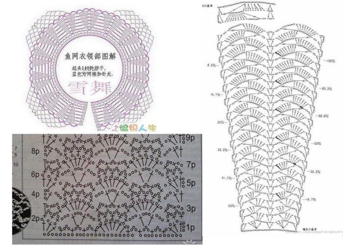 несколько схем узоров для вязания ажурного сарафана крючком малышке до года