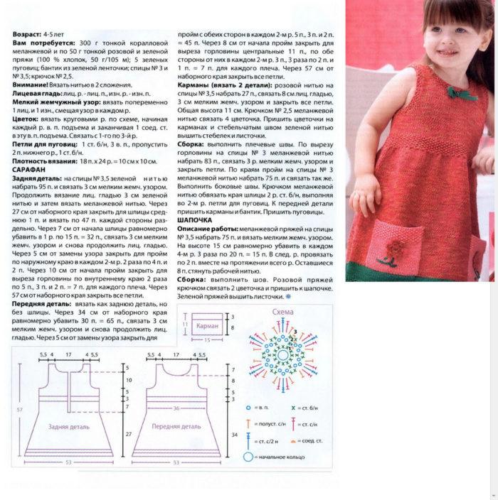 схема и описание вязания спицами летнего сарафана для девочки 4-5 лет