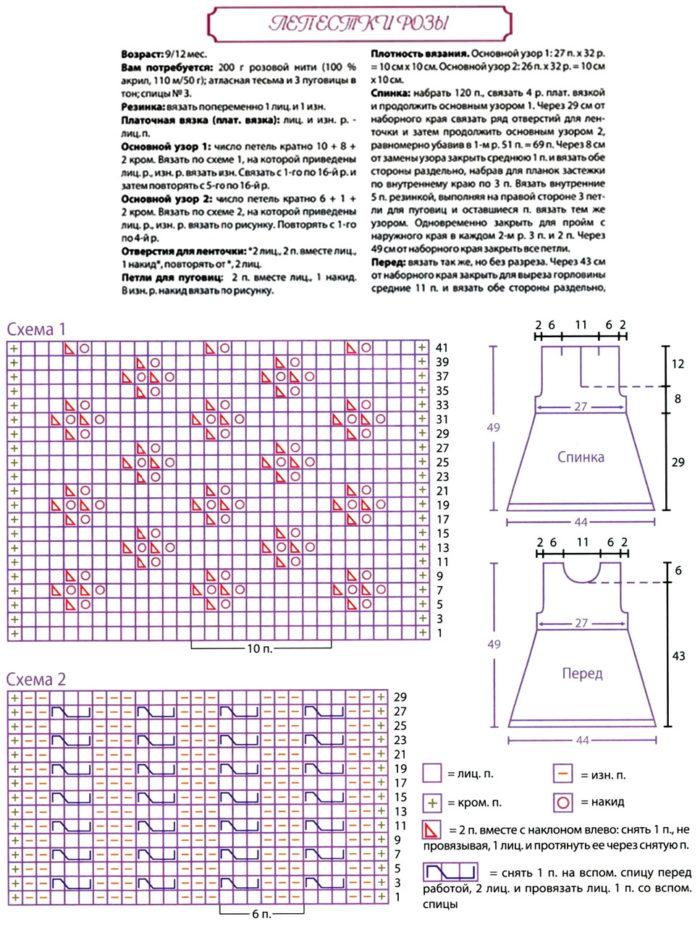 схемы и описание вязания детского сарафана спицами для девочки до года