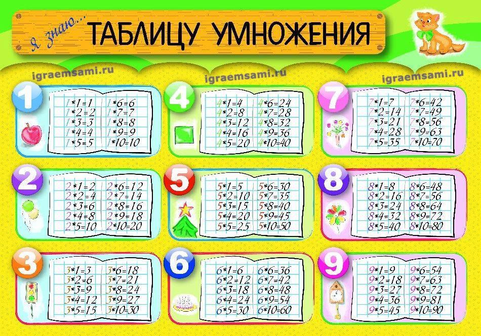 Скачать игры на умножение 3 класс