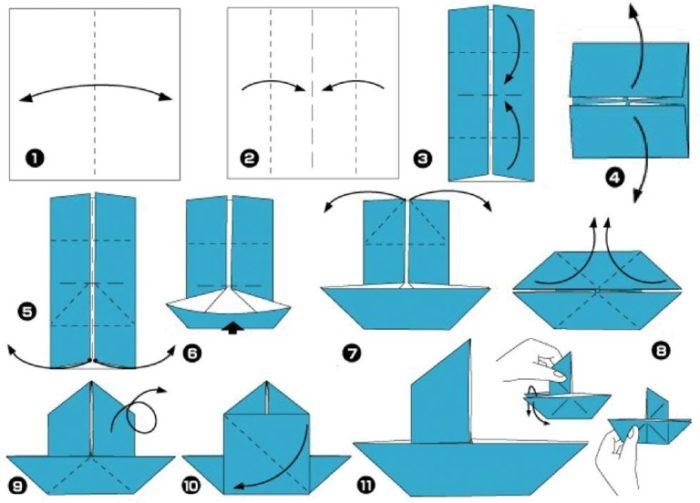 Двухтрубный кораблик как сделать