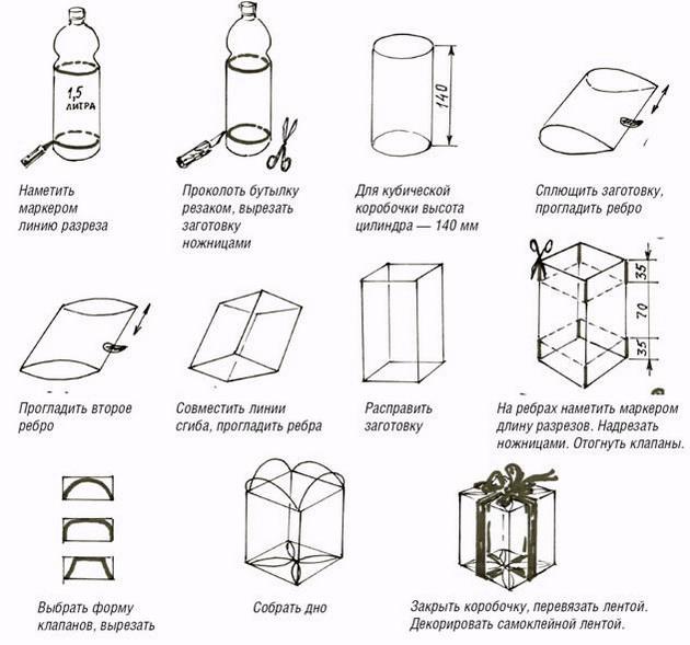 Коробочка квадратная из картона  схемы 158