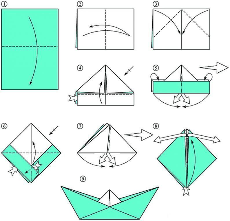 виды оригами кораблик