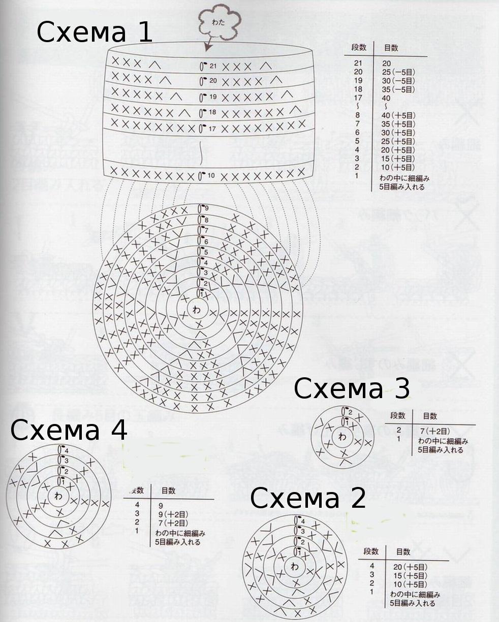 Схема вязания объемной совы крючком