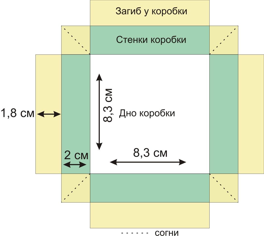 Как сделать коробочку схема фото фото 938