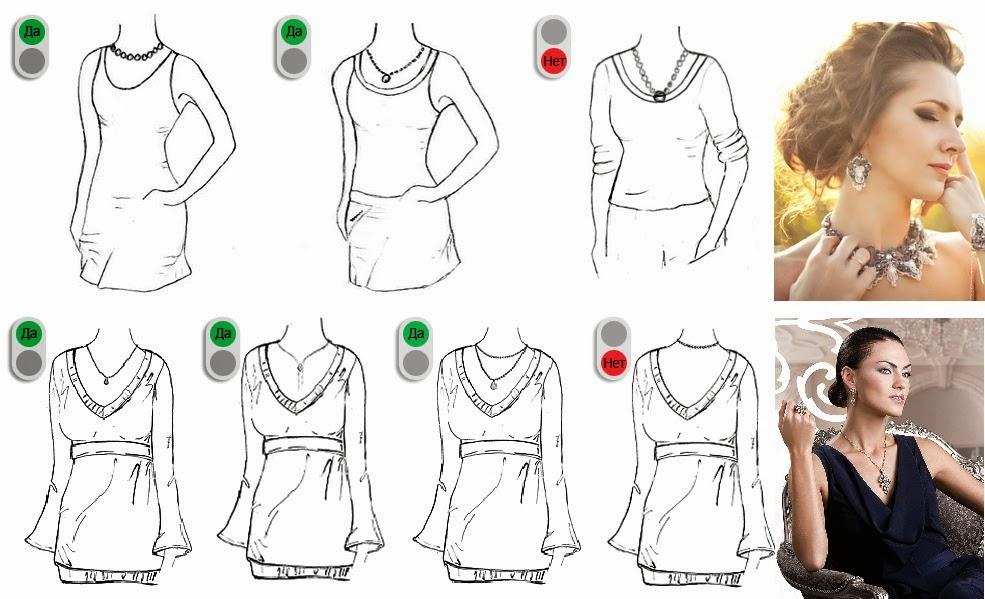 Как из круглого выреза сделать v-образный на платье