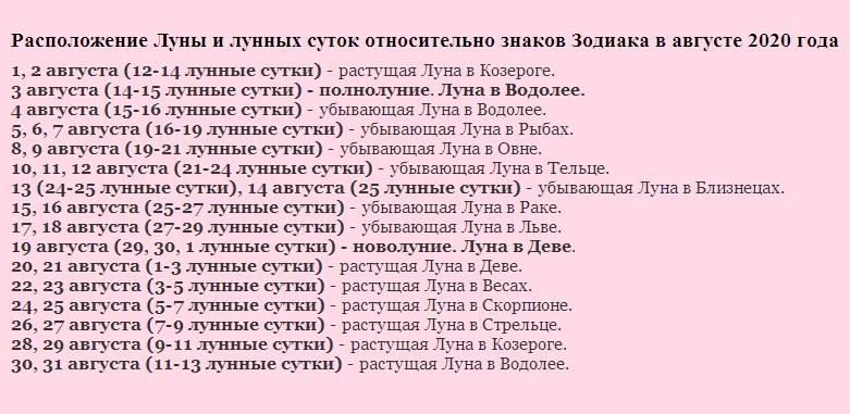 Лунный Календарь Для Похудения На Февраль.
