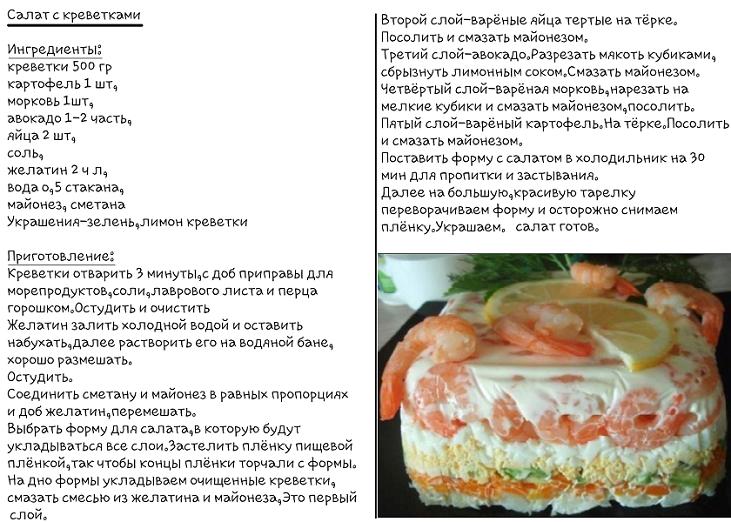 Салаты с картинками и рецептами