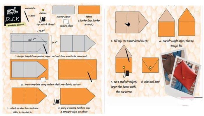 последовательность сборки клатча конверта из основной и подкладочной тканей