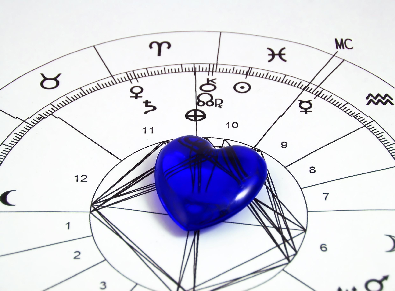 Дева: совместимость с другими знаками зодиака