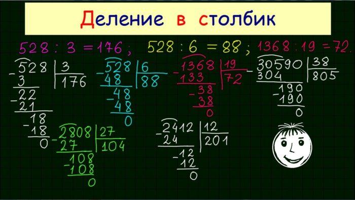 на доске решены примеры на деление столбиком трёх- и более значных чисел