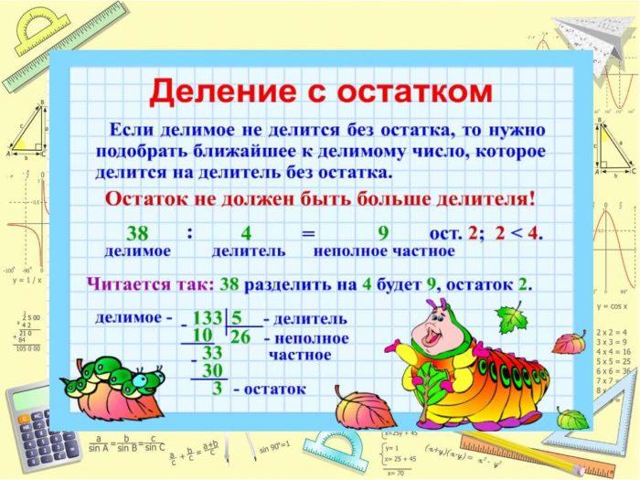 слайд из презентации о делении чисел с остатком