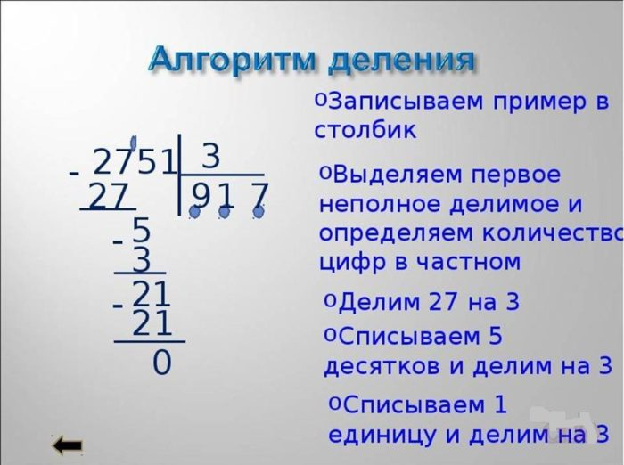 алгоритм деления столбиком четырёхзначного числа