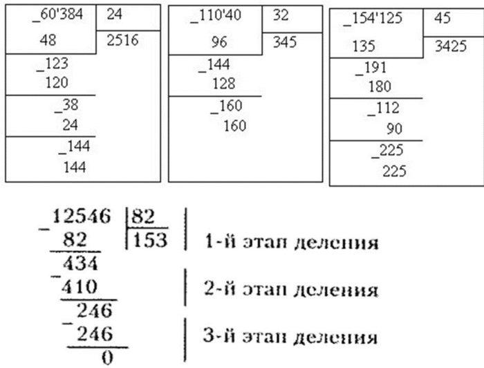 примеры деления столбиком многочленов