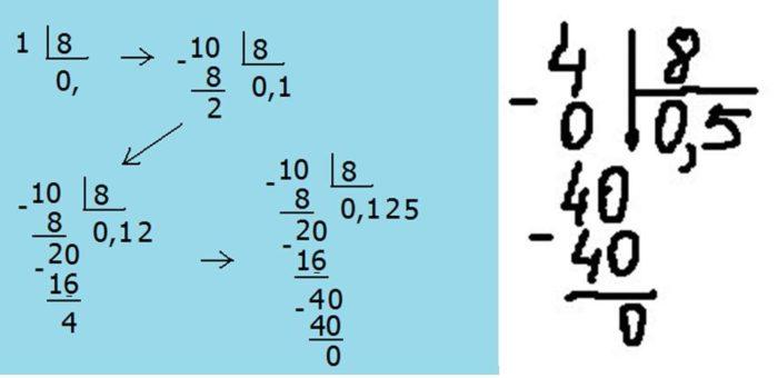 примеры деления столбиком меньшего числа на большее