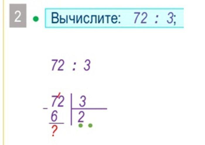 незаконченное решение примера на деление столбиком двузначного числа на однозначное