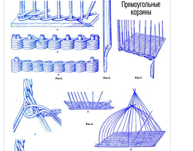 Схема плетения прямоугольной корзины