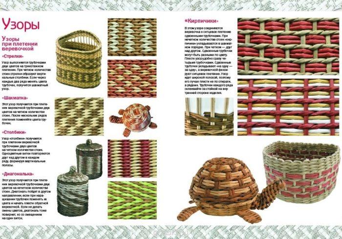Узоры для плетения из газетных трубочек