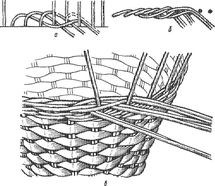"""Схема плетения из газетных трубочек """"двойная загибка"""""""